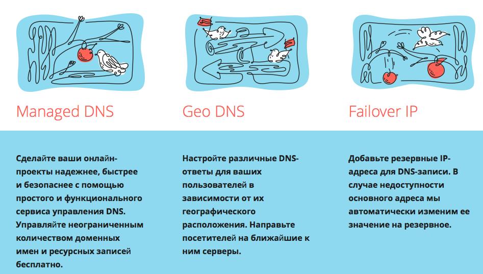 Zilore DNS хостинг