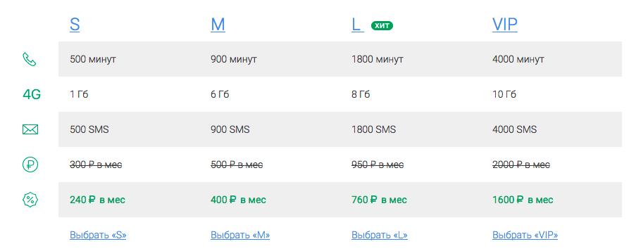 megafon_price